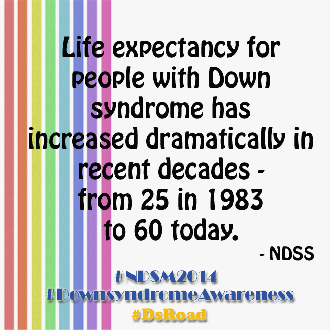 Life Expectancy for people with Down syndrome has increased dramatically in recent decades