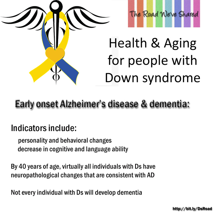 Early onset Alzheimer's disease and dementia in adults with Down syndrome