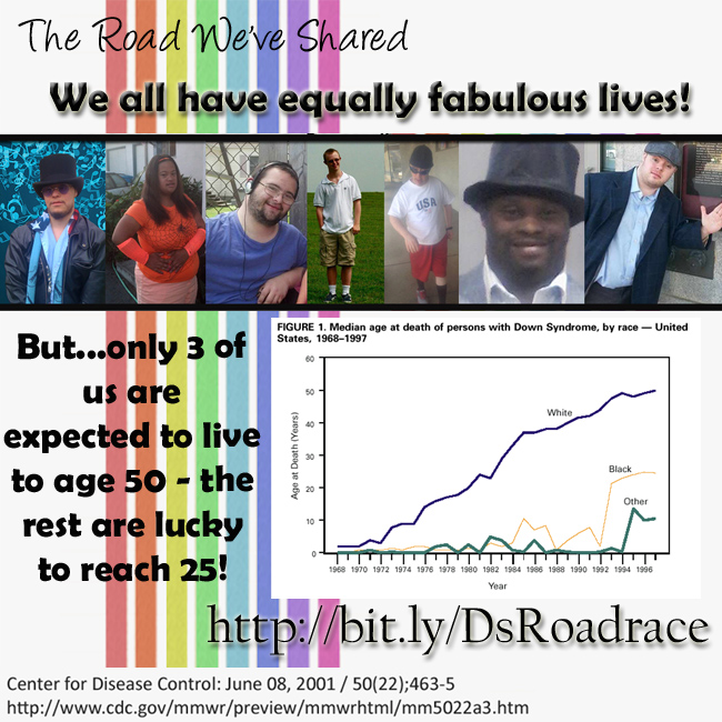 Down syndrome and Racial disparities