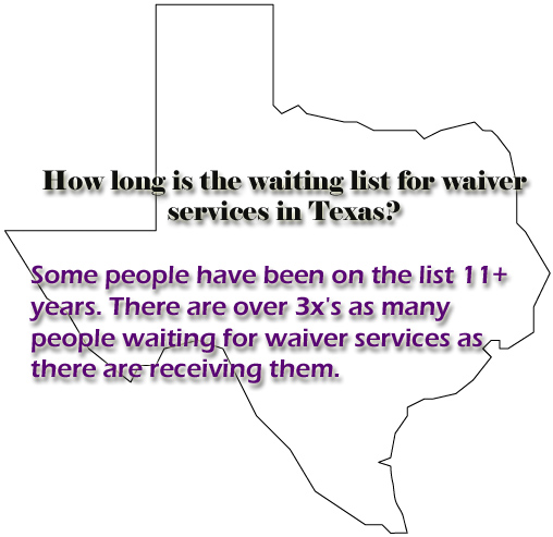 Texas wait lists