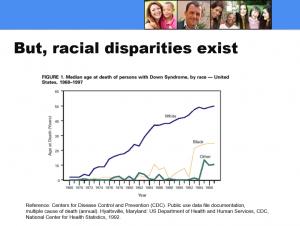 racial disparities exist