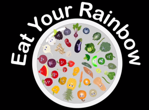 Eat Your Rainbow - Kids Learning Tube - The Road Scholars - A to Z Blogging Challenge