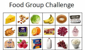 Food Groups on The Road Scholars during the A to Z Blogging Challenge
