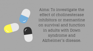 Aims: To investigate the effect of cholinesterase inhibitors or memantine on survival and function in adults with Down syndrome and Alzheimer's disease.