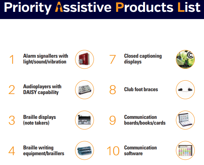 Priority Assistive Products List