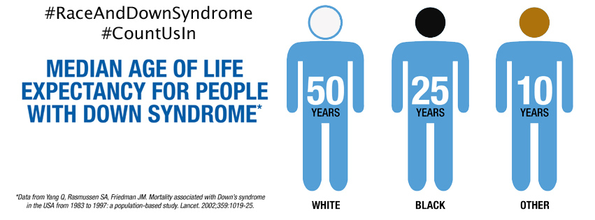 Racial disparities in the Down syndrome community